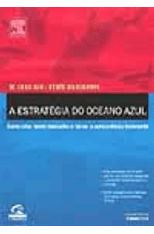 Estrategia-do-Oceano-Azul-A-1png